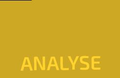 Analyse de vos besoins et réponses silhouette